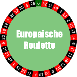 Europäische Roulette